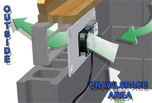 PCV1 crawlspace fan dries a crawl space gradually